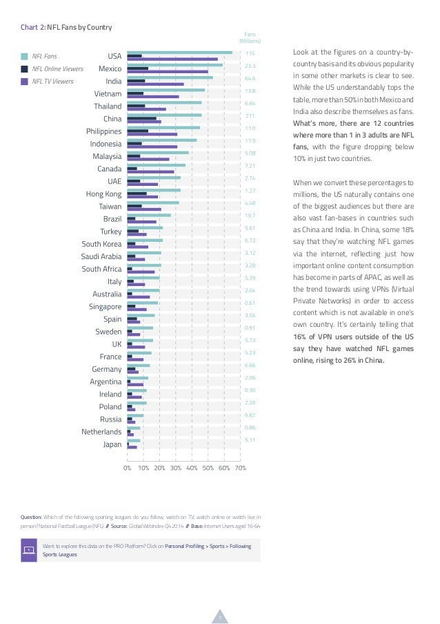7 Look at the figures on a country-by- country basis and its obvious popularity in some other markets is clear to see. Whi...