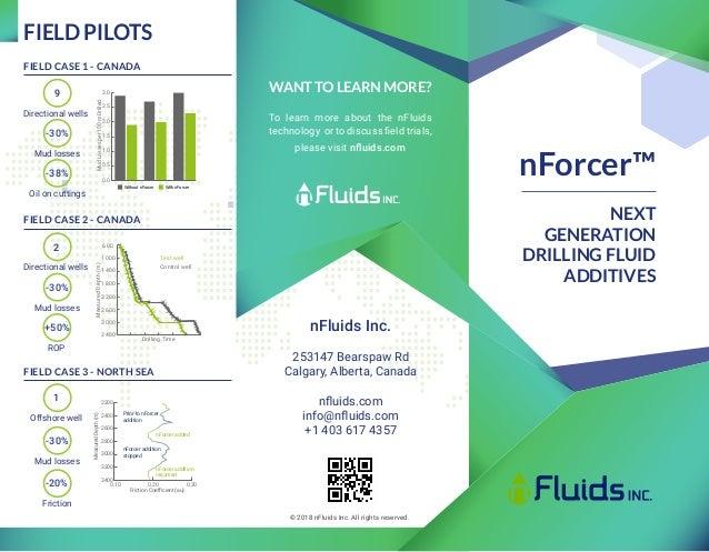 nFluids nanoparticle drilling fluids additives brochure