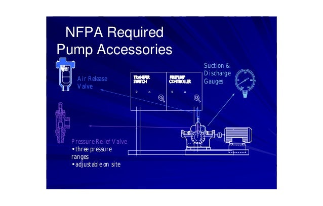 Nfpa20 Standard For The Installation Of Stationary Pumps