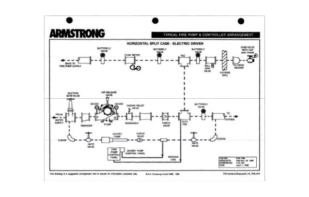 nfpa20 standard for the installation of stationary pumps for fire pro rh slideshare net Fire Engine Pump Schematic NFPA Fire Pump Piping Schematic