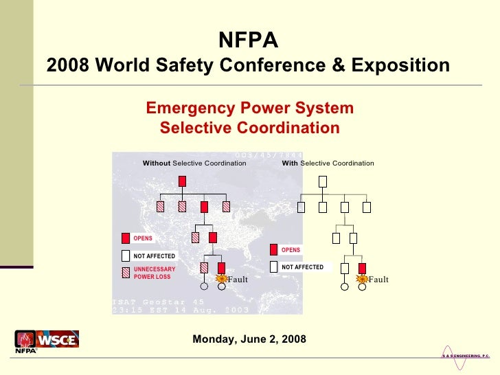 Emergency Power System Selective Coordination NFPA 2008 World Safety Conference & Exposition Monday, June 2, 2008