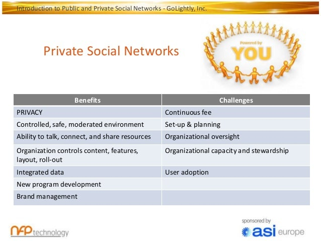 public sphere vs social network The new public sphere: global civil society, communication networks, and  global governance the annals of the american academy of political and social .