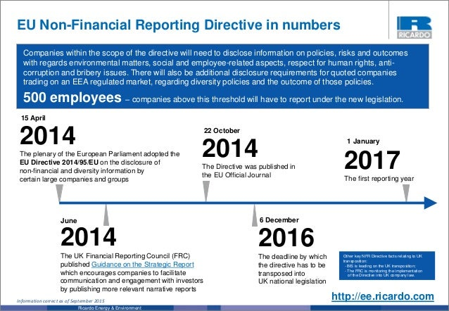 non financial reporting Non-financial reporting   the greenstone blog covers all topics related to non- financial reporting - csr, csr frameworks, gri g4,.