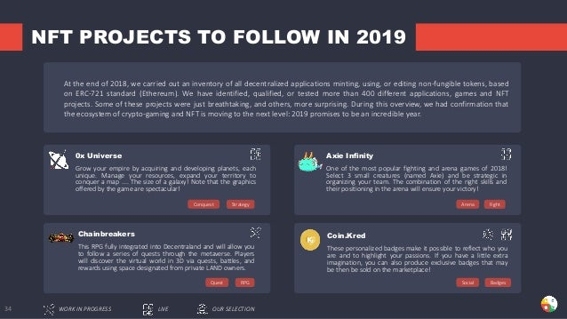 Non Fungible Tokens (NFT) Yearly Report - 2018