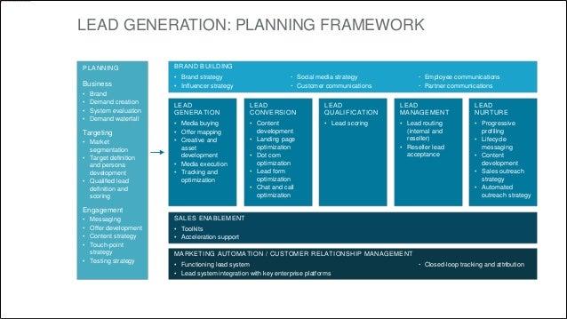 LEAD GENERATION: PLANNING FRAMEWORK  PLANNING  Business  • Brand  • Demand creation  • System evaluation  • Demand waterfa...
