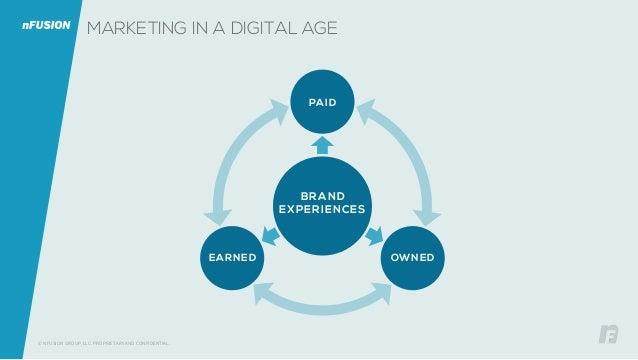 nFusion digital marketing methodologies Slide 3