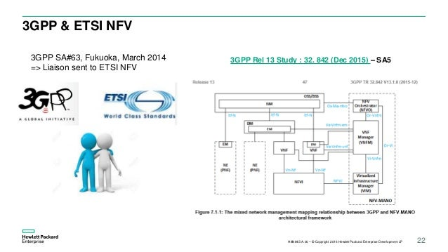 Nfv evolution towards 5g for Architecture 5g