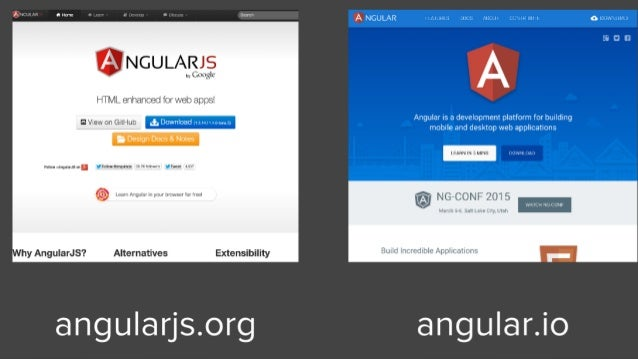 # Evolving AngularJS ● Angular core team has grown ○ 15 members in 2014 ○ 45 members for early 2015 ● Angular community is...