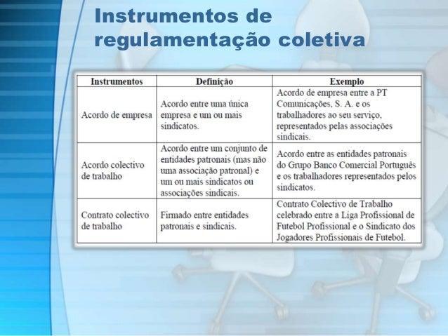 Instrumentos de  regulamentação coletiva