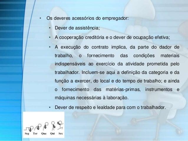 • Os deveres acessórios do empregador:  • Dever de assistência;  • A cooperação creditória e o dever de ocupação efetiva; ...