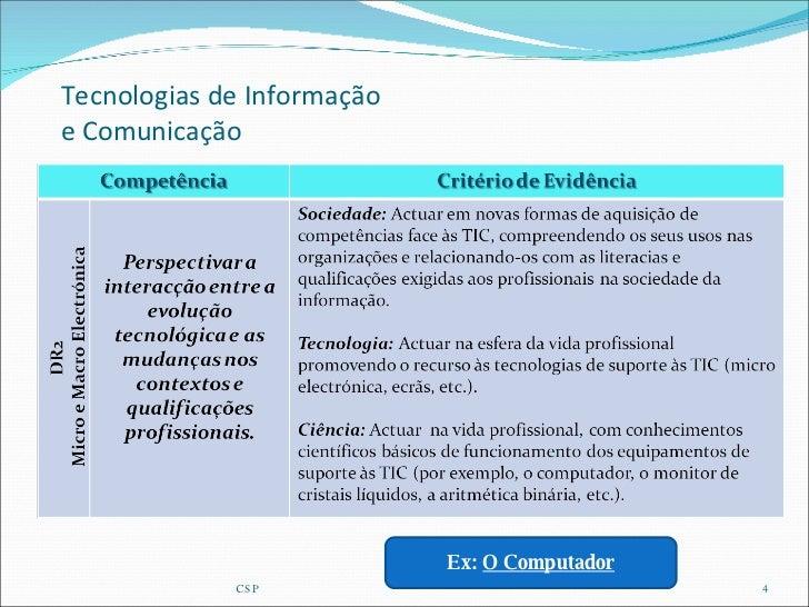 Tecnologias de Informação e Comunicação CSP Ex:  O Computador