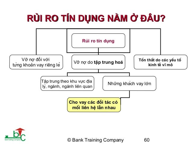Cách thay đổi số điện thoại liên kết với ngân hàng từ 11 ...