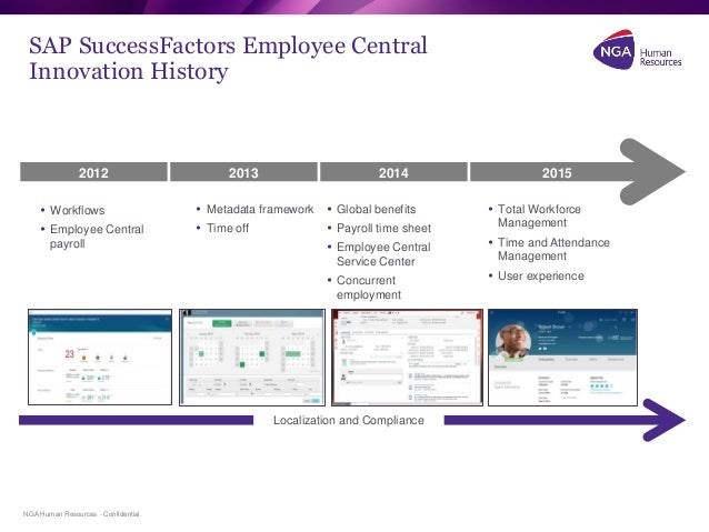 Maximize The Value Of Successfactors Employee Central