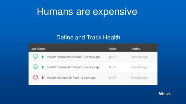 Define and Track Health Humans are expensive
