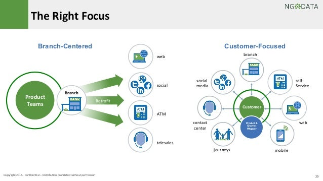Customer-centric operations: A best practice approach to policy administration