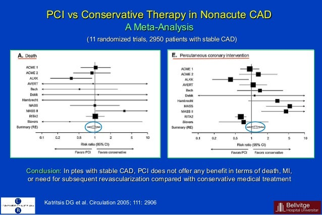 optimal medical therapy with or without pci for stable