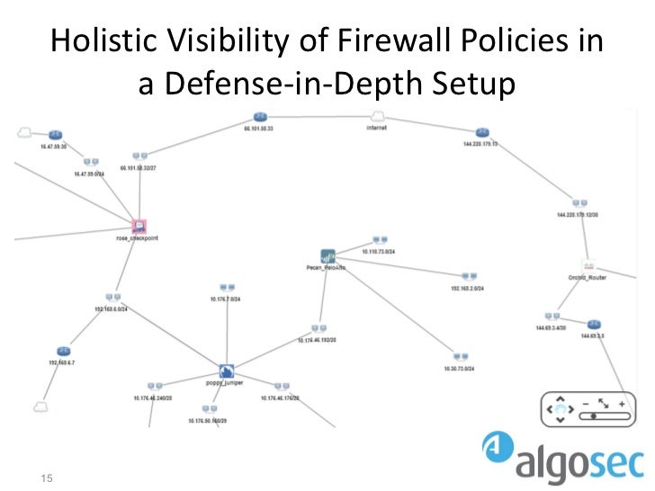 Holistic Visibility of Firewall Policies in       a Defense-in-Depth Setup15