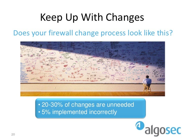 Keep Up With ChangesDoes your firewall change process look like this?       • 20-30% of changes are unneeded       • 5% im...