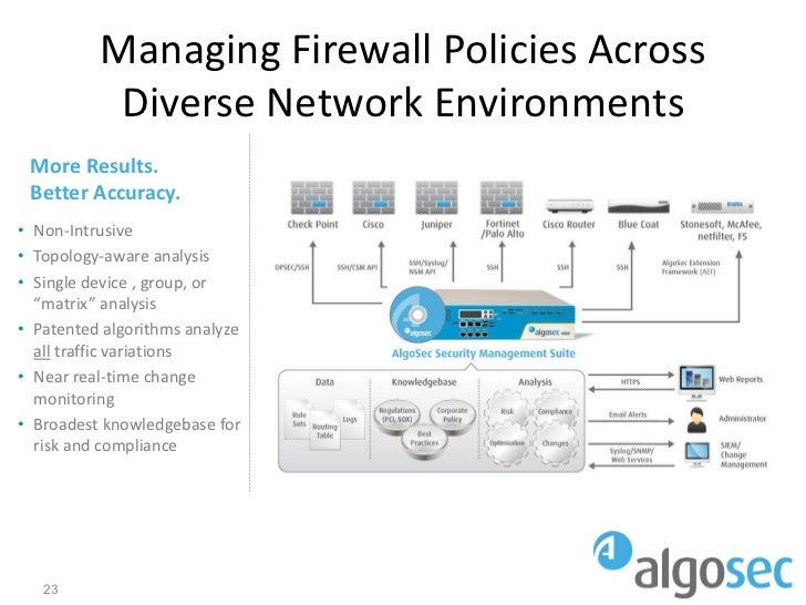Managing Firewall Policies Across           Diverse Network Environments More Results. Better Accuracy.• Non-Intrusive• To...
