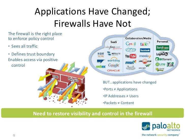 Applications Have Changed;                    Firewalls Have NotThe firewall is the right placeto enforce policy control• ...