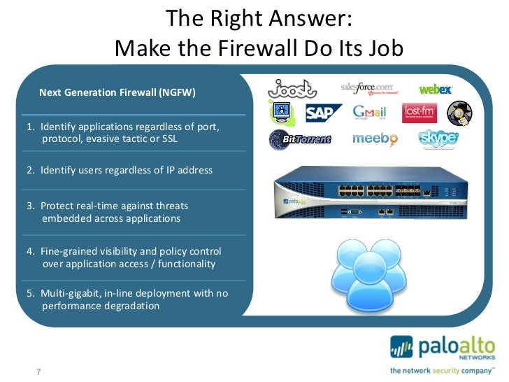 The Right Answer:                    Make the Firewall Do Its Job  Next Generation Firewall (NGFW)1. Identify applications...