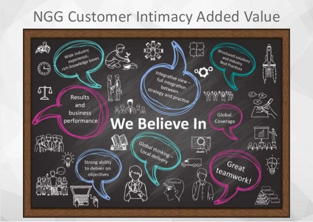 NGG Customer Intimacy Added Value