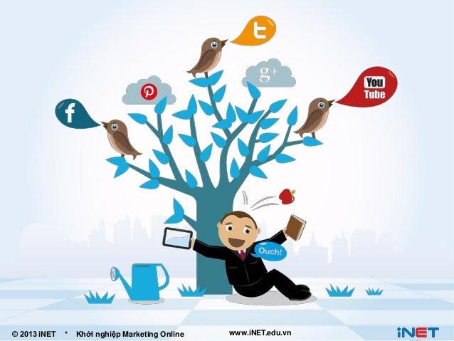 © 2013 iNET  *  Khởi nghiệp Marketing Online  www.iNET.edu.vn