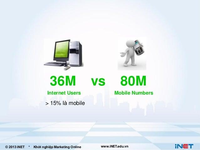 36M Internet Users  vs  80M Mobile Numbers  > 15% là mobile  © 2013 iNET  *  Khởi nghiệp Marketing Online  www.iNET.edu.vn