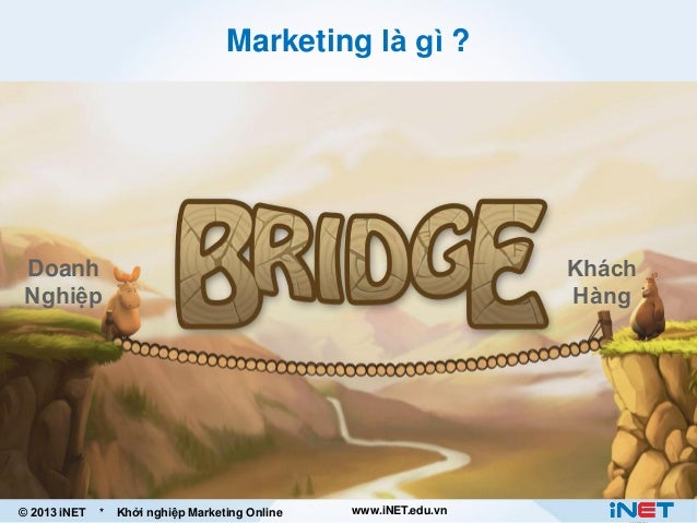 Marketing là gì ?  Khách Hàng  Doanh Nghiệp  © 2013 iNET  *  Khởi nghiệp Marketing Online  www.iNET.edu.vn