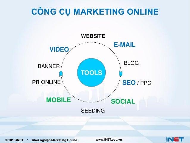 CÔNG CỤ MARKETING ONLINE WEBSITE  E-MAIL  VIDEO  BLOG  BANNER  TOOLS PR ONLINE  SEO / PPC  MOBILE  SOCIAL SEEDING  © 2013 ...