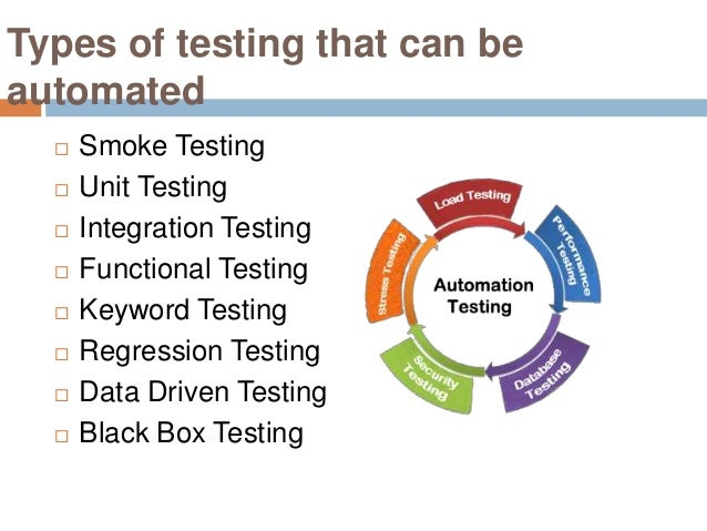 Types of testing that can be automated  Smoke Testing  Unit Testing  Integration Testing  Functional Testing  Keyword...