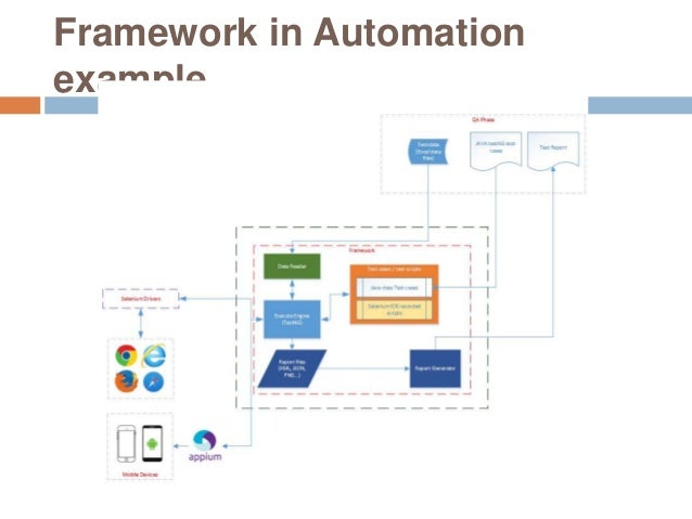 Framework in Automation example
