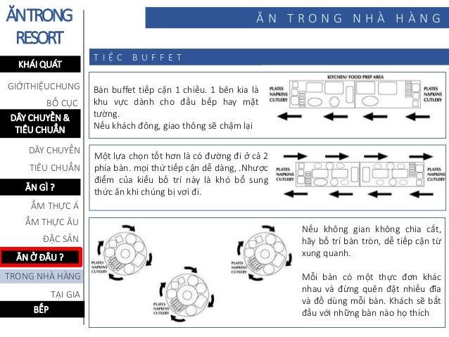 Nếu không gian không chia cắt, hãy bố trí bàn tròn, dễ tiếp cận từ xung quanh. Mỗi bàn có một thực đơn khác nhau và đừng q...