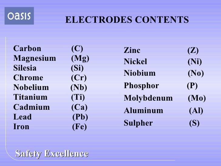 ELECTRODES CONTENTS <ul><li>Carbon  (C) </li></ul><ul><li>Magnesium  (Mg) </li></ul><ul><li>Silesia  (Si) </li></ul><ul><l...
