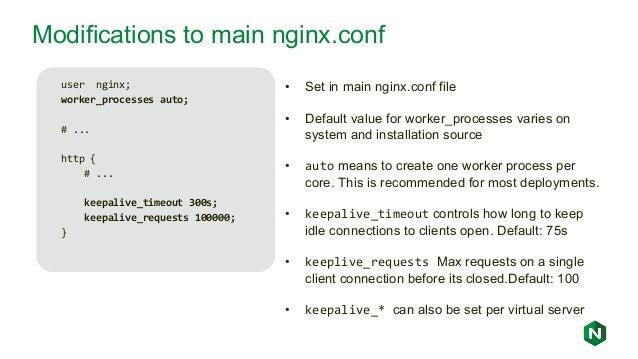 NGINX ADC: Basics and Best Practices – EMEA