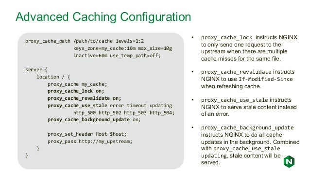 NGINX ADC: Basics and Best Practices – EMEA