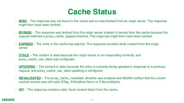 High Availability Content Caching with NGINX