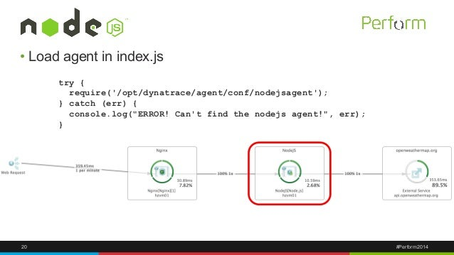 Nginx, PHP and Node js