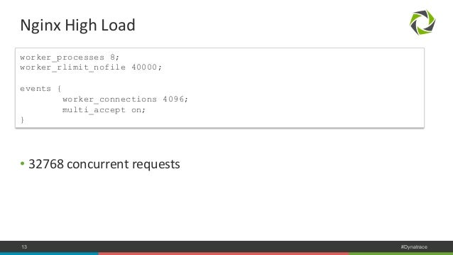 Nginx  High  Load  worker_processes 8;  worker_rlimit_nofile 40000;  events {  worker_connections 4096;  multi_accept on; ...