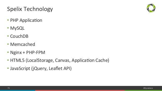 Spelix  Technology  • PHP  ApplicaNon  • MySQL  • CouchDB  • Memcached  • Nginx  +  PHP-‐FPM  • HTML5  (LocalStorage,  Ca...