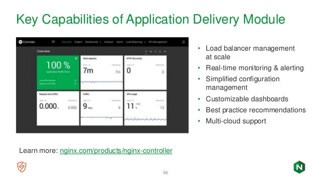 Modernizing Applications by Replacing F5 with the NGINX