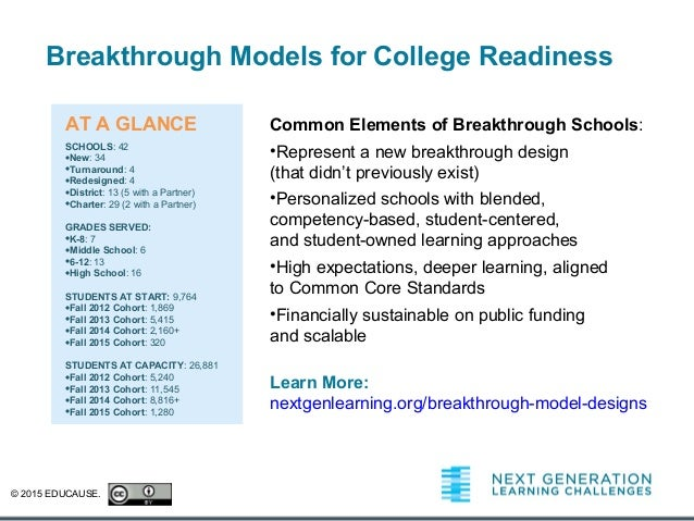 Breakthrough Models for College Readiness Common Elements of Breakthrough Schools: •Represent a new breakthrough design (t...