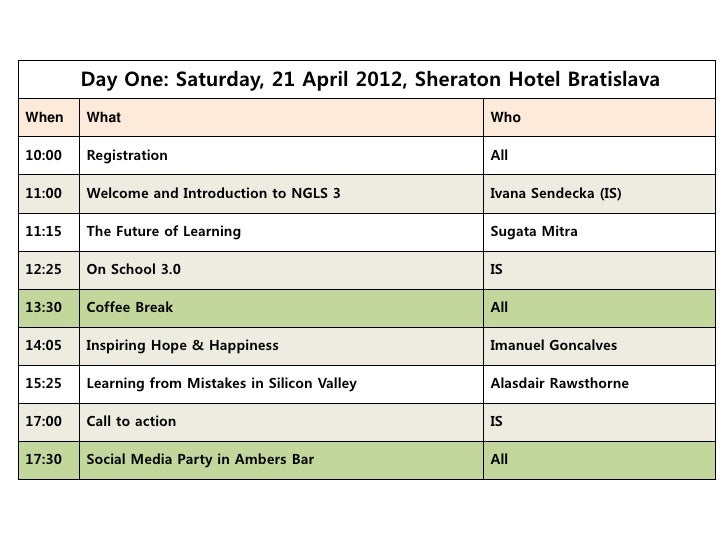 Day One: Saturday, 21 April 2012, Sheraton Hotel BratislavaWhen    What                                       Who10:00   R...