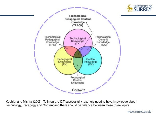the relationship among passive learning active learning and critical thinking Ates the learning and expression of critical thinking, and how educators exercise  their  duces the concept of critical thinking and its relationship with culture this  is fol-  the evolving nature of culture testifies to human beings as active  ters  and students as passive learners, coupled with a notion of critical thinking as.