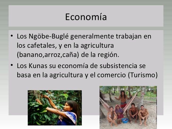 Ngobe Buglé y Kuna