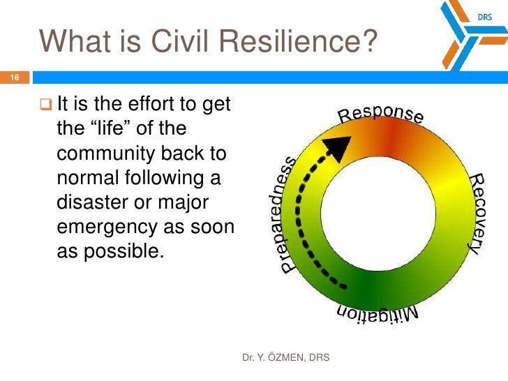 Mitigationand preparedness precautions, response procedures and recovery activities</li></li></ul><li>Disaster Management ...