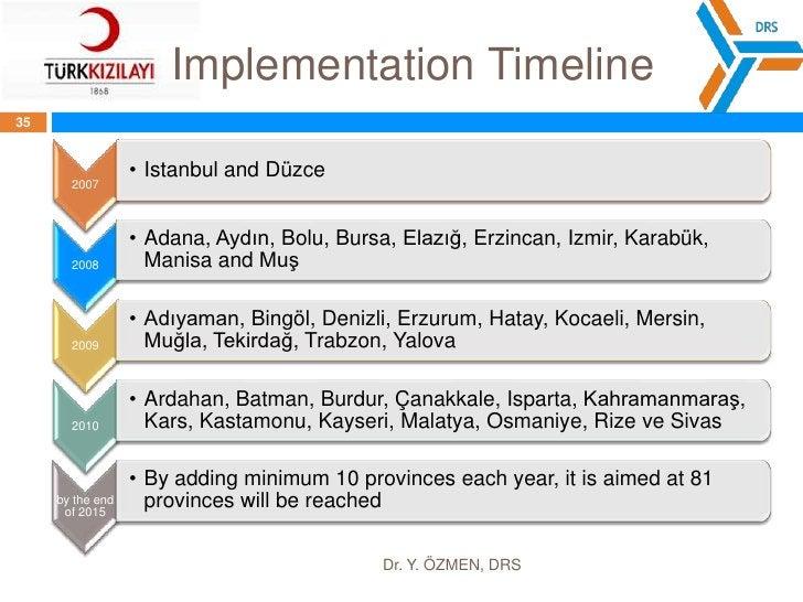 Project For Mobilization OfCommunity Leaders-Trainings<br />33<br />Dr. Y. ÖZMEN, DRS<br />Training of mukhtars, teachers ...