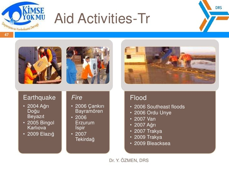 AidActivities-Haiti, EndonesiaEarthquake<br />43<br />Dr. Y. ÖZMEN, DRS<br />107 tentswith parents section, each of which ...