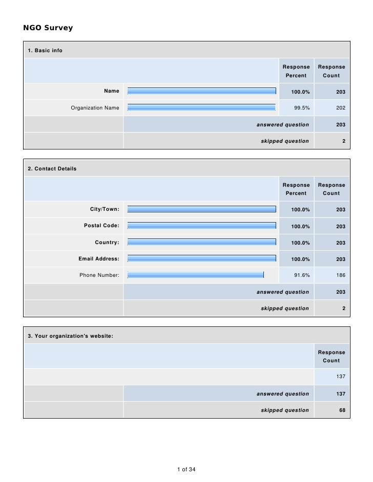NGO Survey   1. Basic info                                                           Response    Response                 ...