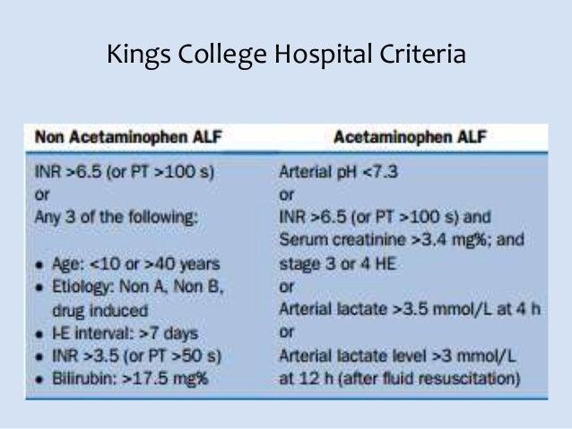 Acetaminophen liver failure
